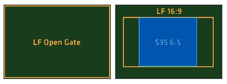 Utilisation des objectifs anamorphiques de format 35 pour correspondre à un Super 35 ALEXA (source : ARRI)