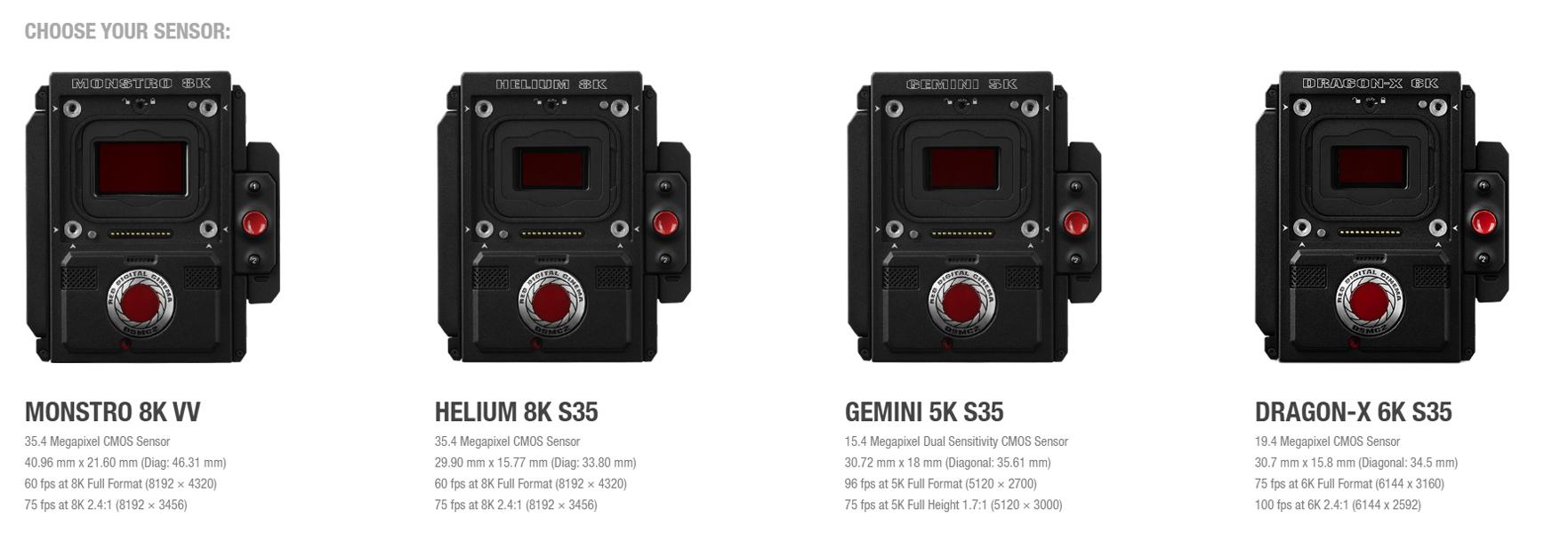 Différents capteurs des caméras RED - comparaison