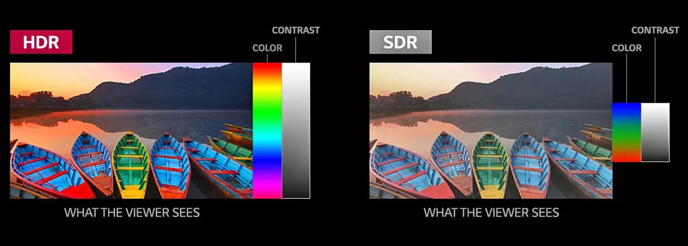 Comparaison entre le HDR et le SDR (source - LG d'après https://www.lifewire.com/dolby-vision-and-hdr10-4060427)Comparaison entre le HDR et le SDR (source - LG d'après https://www.lifewire.com/dolby-vision-and-hdr10-4060427)