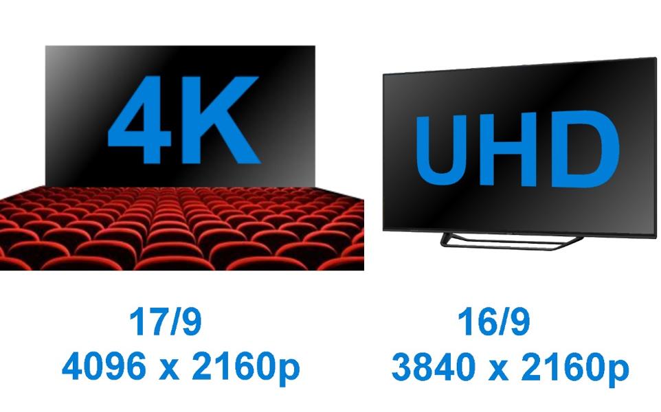 Différence entre la 4K et la 4K UHD