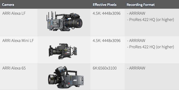 Caméras approuvées par Netflix - ARRI (source : Netflix)