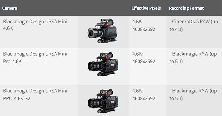 Caméras approuvées par Netflix - Blackmagic (source : Netflix)
