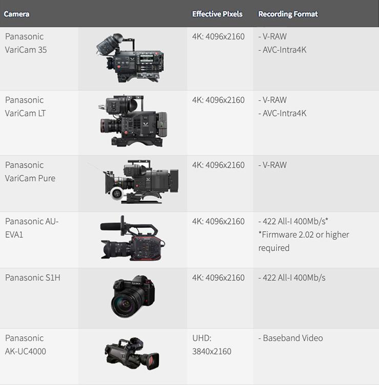 Caméras approuvées par Netflix - Panasonic (source : Netflix)
